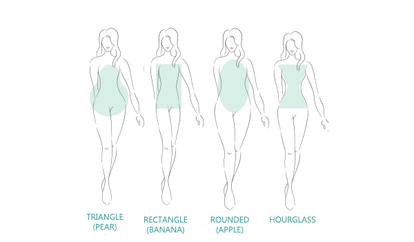 DOMINANT BODY SHAPES
