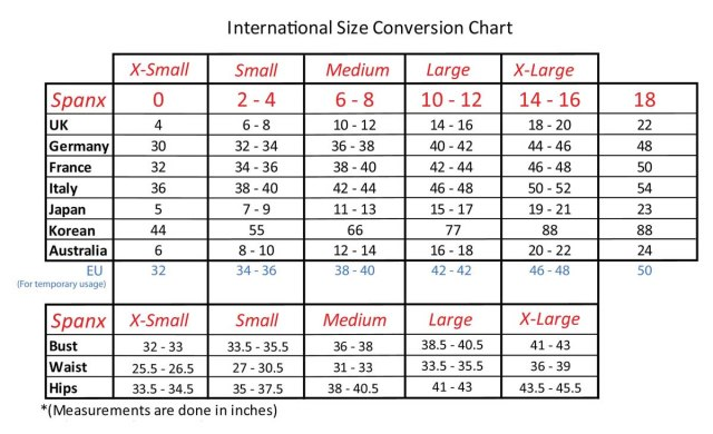 Final International Size Conversion Chart (Alpha & Numeric)  EU